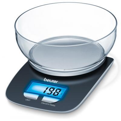Кухонные весы какие лучше отзывы